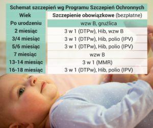 szczepienia-dzieci-1
